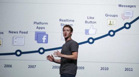 扎克伯格告诉你:驱动用户行为的因素到底是什么?  互联网  第10张