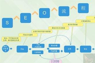 系统思维第77课:网站流量的活水源头是长尾关键词  系统思维 SEO入门教程 SEO  第1张