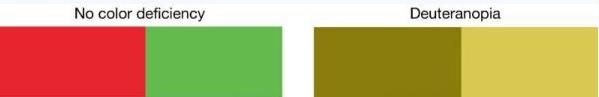 想要提升转化率?那你要明白这些色彩心理学知识 色彩心理学 转化率 建站  第19张