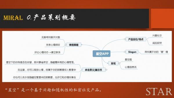 案例分享:星空APP产品设计及运营方案(设想)  运营  第2张