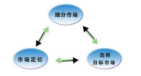 从产品及运营角度,浅析白酒江小白的成功之道  运营  第3张