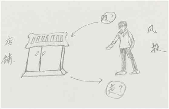 淘宝运营: 淘宝店铺的自然流量如何被做爆的3大技巧  运营  第1张