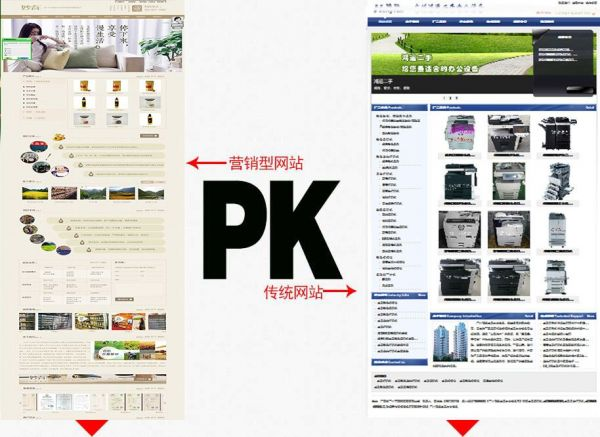 营销型网站建设势在必行 为企业带来价值的利器 营销型网站 建站  第1张