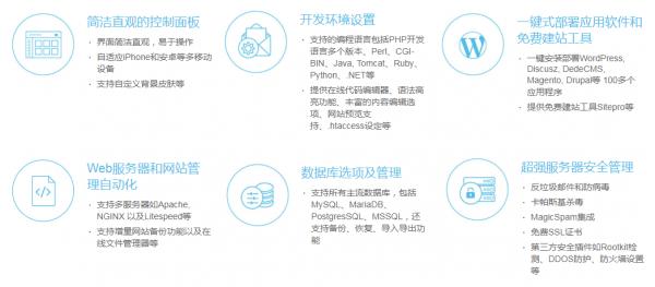 史上最强福利 阿里云三折起 + Plesk免费  运营  第2张
