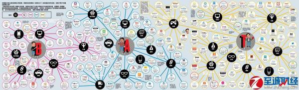 从产品经理视角看运营:新浪微博副总裁8年运营经验分享总结  运营  第10张
