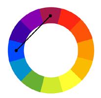 在网站设计中巧用色彩心理学 提升流量和点击率  运营  第3张