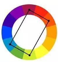 在网站设计中巧用色彩心理学 提升流量和点击率  运营  第9张