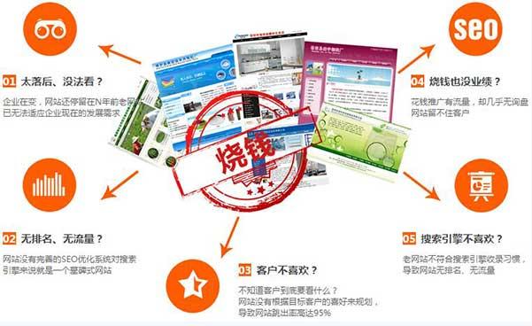 做营销型企业网站需要多少费用? 企业网站 建站  第1张