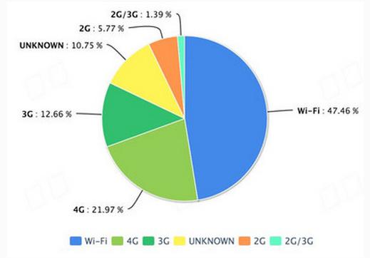 【官方说法】HTTPS站点如何在平台提交数据 https网站 建站  第1张