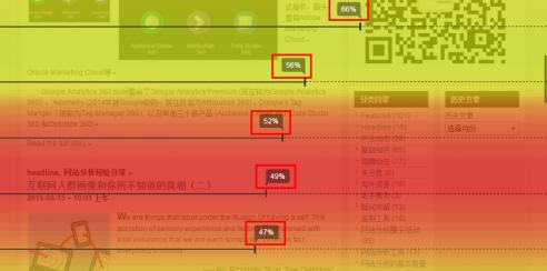Ptengine网页热图姿势这么多,轻松做洞察,流量变用户! 网站流量 建站  第6张