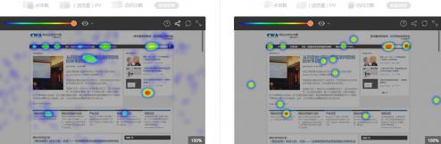 Ptengine网页热图姿势这么多,轻松做洞察,流量变用户! 网站流量 建站  第8张