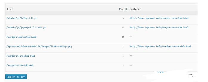 WordPress 404错误统计及重定向插件 WordPress网站seo wordpress教程  第4张