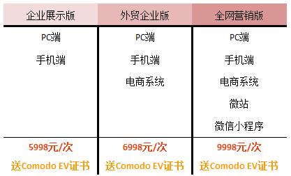 必盛互联11.11-WordPress建站