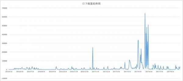去年靠王思聪爆红的分答,现在怎么样了? 网站运营 运营  第14张