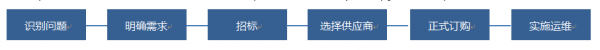 运营复盘:注册领红包活动为什么到B端就玩败了? 网站运营 运营  第3张