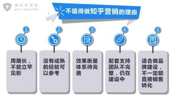 如何运营好知乎机构帐号? 网站运营 运营  第11张