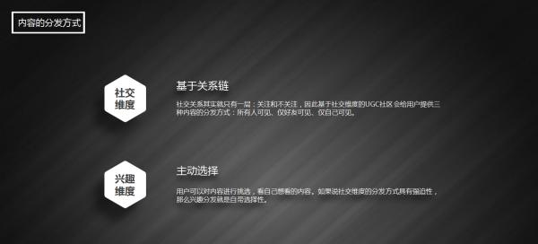一篇关于UGC构成和运营的文章 网站运营 运营  第5张