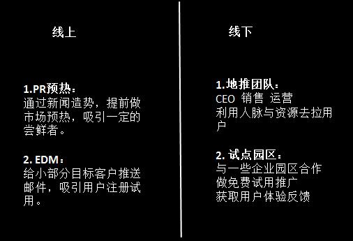 B端产品,不同阶段运营都该使用哪些招数? 网站运营 运营  第4张