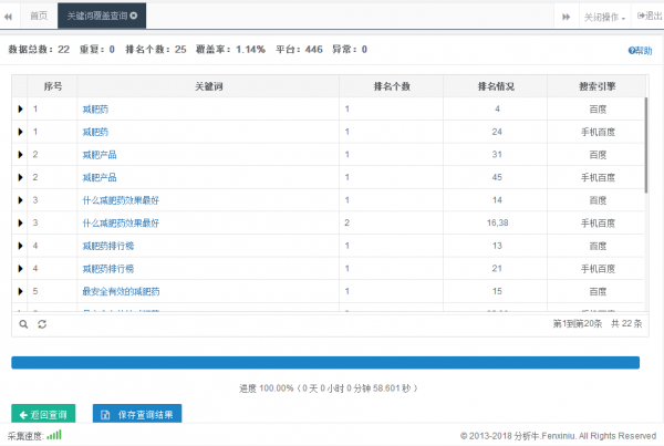 曾经年入百万的我哇减肥网整体优化方案 优化 河南seo SEO  第9张