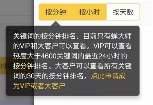 ASO优化神器|蝉大师ASO关键词数据按分钟更新,并永久免费 优化神器 河南seo SEO  第2张